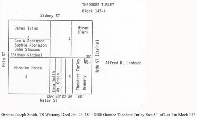 Nauvoo, TT plot block 147-4